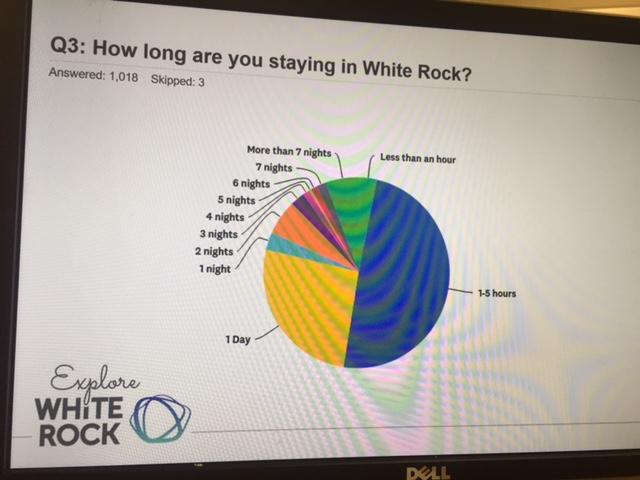 White Rock Sun - [ Meet The Neighbours ]